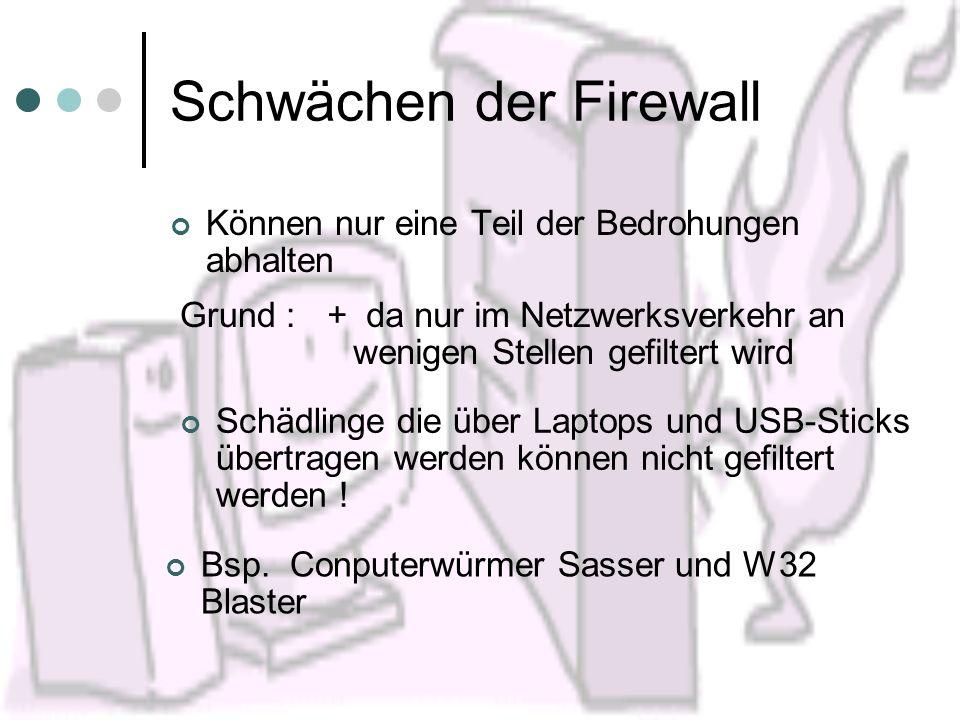 Schwächen der Firewall