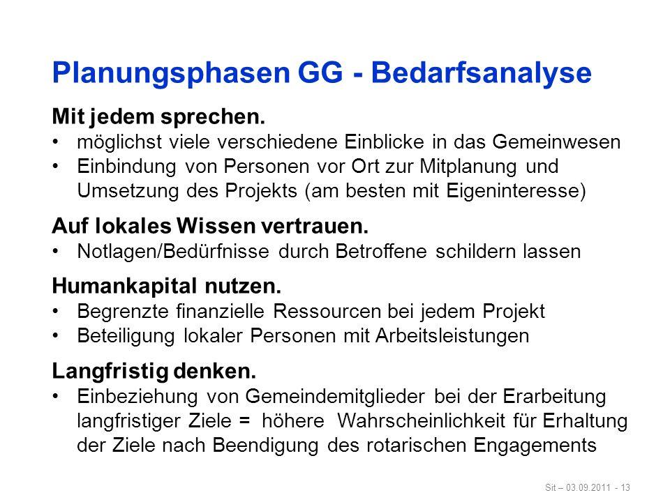Planungsphasen GG - Bedarfsanalyse