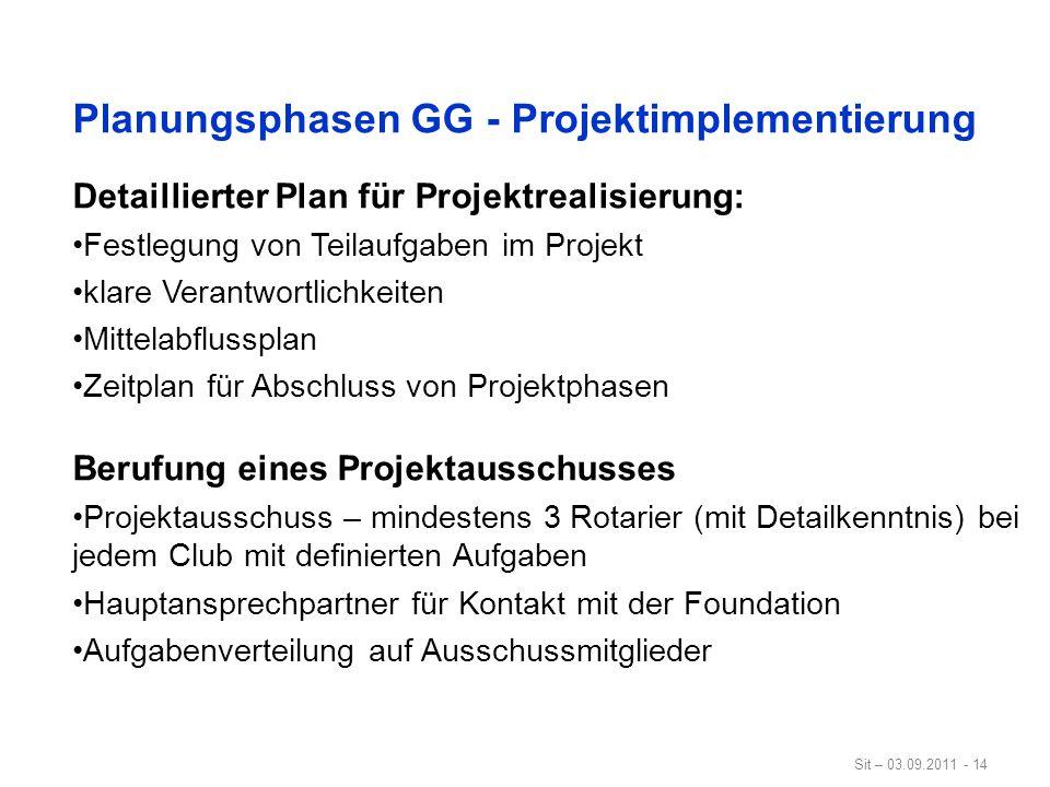 Planungsphasen GG - Projektimplementierung