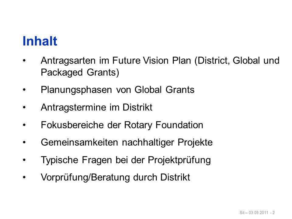 InhaltAntragsarten im Future Vision Plan (District, Global und Packaged Grants) Planungsphasen von Global Grants.