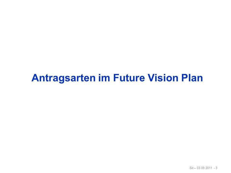 Antragsarten im Future Vision Plan