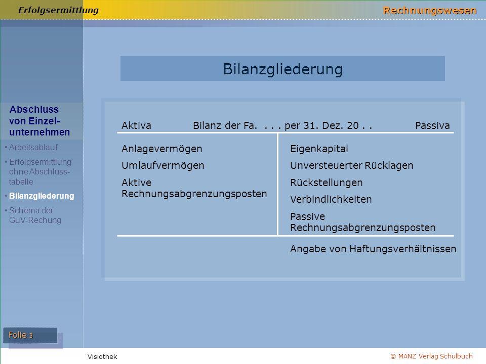Erfolgsermittlung Bilanzgliederung. Aktiva Bilanz der Fa. . . . per 31. Dez. 20 . . Passiva.