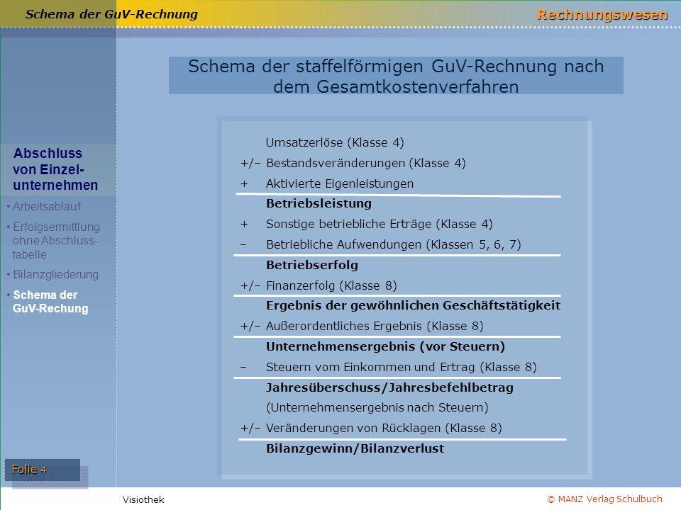 Schema der staffelförmigen GuV-Rechnung nach dem Gesamtkostenverfahren
