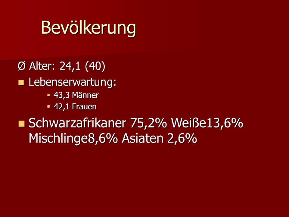 Bevölkerung Ø Alter: 24,1 (40) Lebenserwartung: 43,3 Männer.