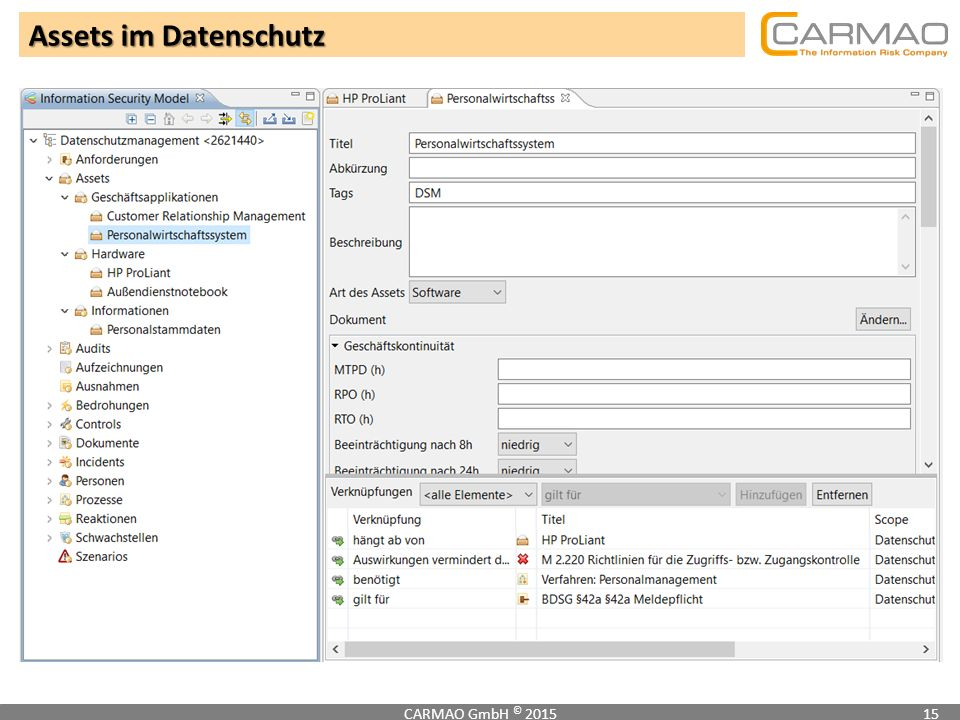 Assets im Datenschutz CARMAO GmbH © 2015