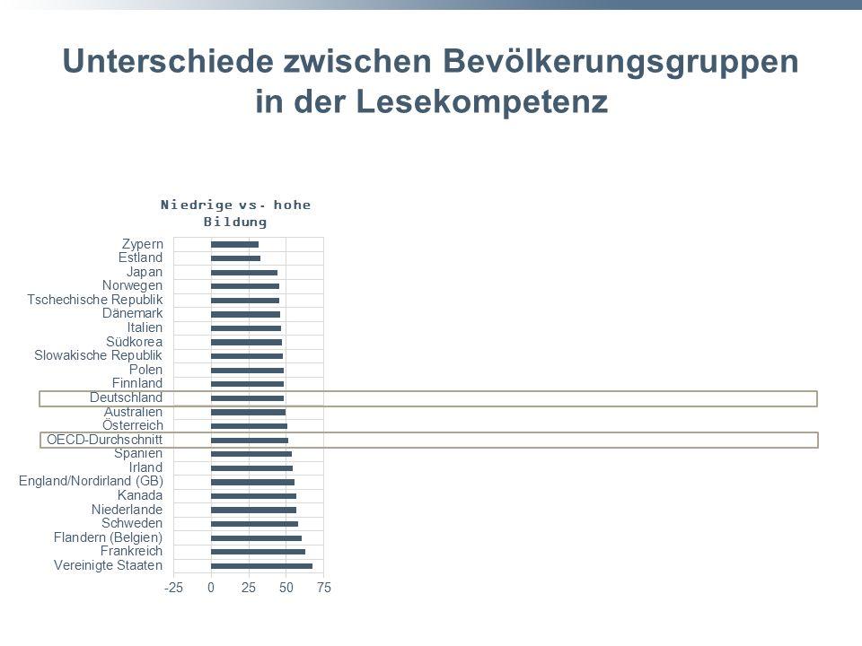 Unterschiede zwischen Bevölkerungsgruppen in der Lesekompetenz