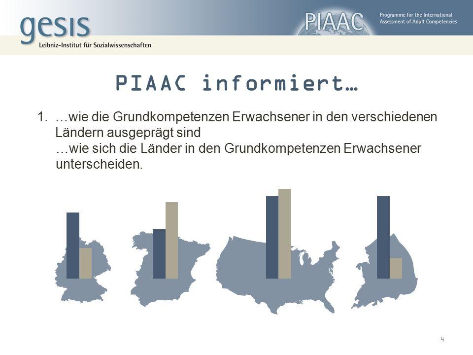 PIAAC informiert… …wie die Grundkompetenzen Erwachsener in den verschiedenen Ländern ausgeprägt sind.