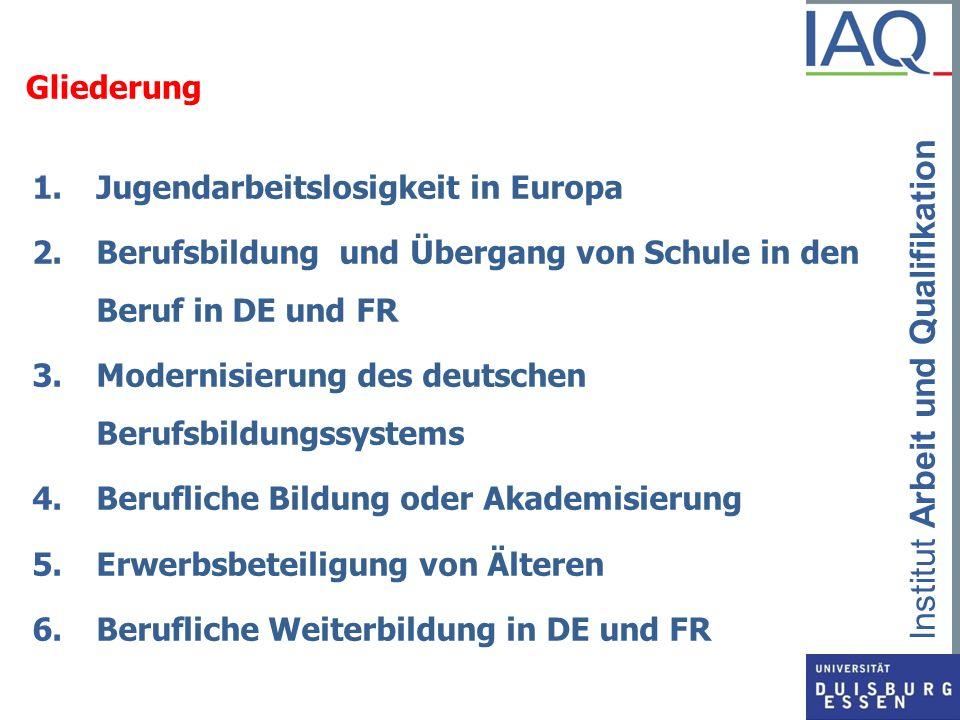 Gliederung Jugendarbeitslosigkeit in Europa. Berufsbildung und Übergang von Schule in den Beruf in DE und FR.