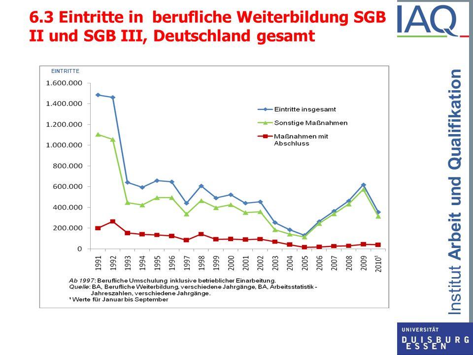 6.3 Eintritte in berufliche Weiterbildung SGB II und SGB III, Deutschland gesamt