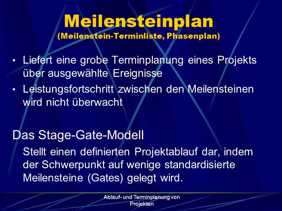Meilensteinplan (Meilenstein-Terminliste, Phasenplan)
