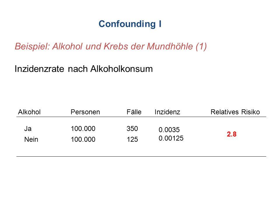 Beispiel: Alkohol und Krebs der Mundhöhle (1)