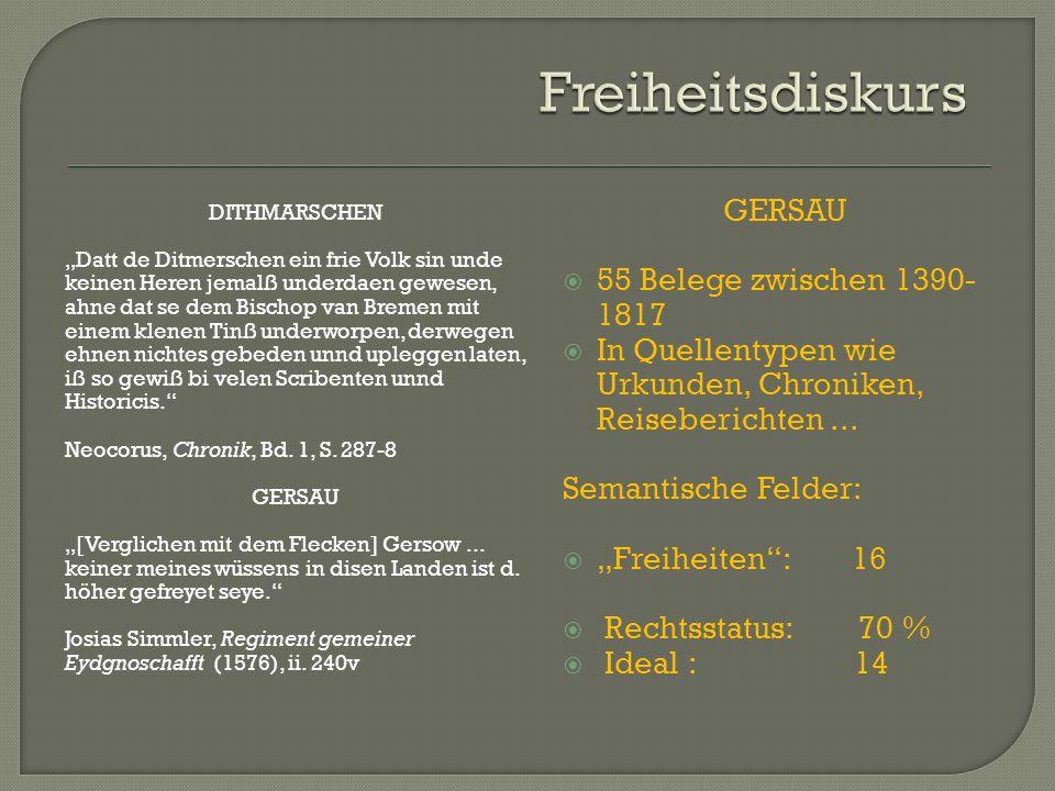Freiheitsdiskurs GERSAU 55 Belege zwischen 1390-1817