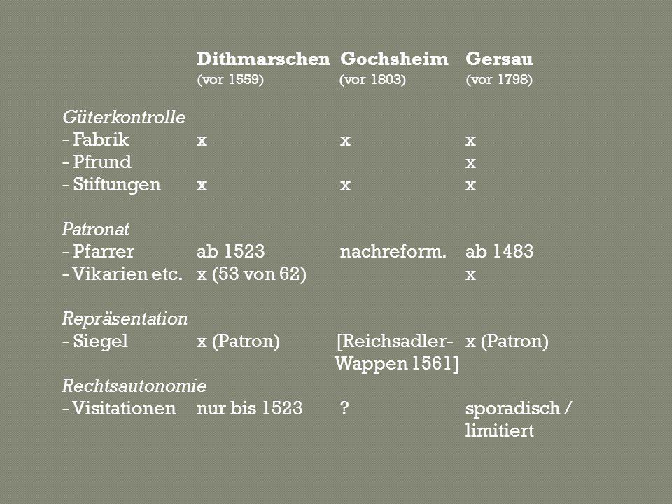 - Pfarrer ab 1523 nachreform. ab 1483 - Vikarien etc. x (53 von 62) x
