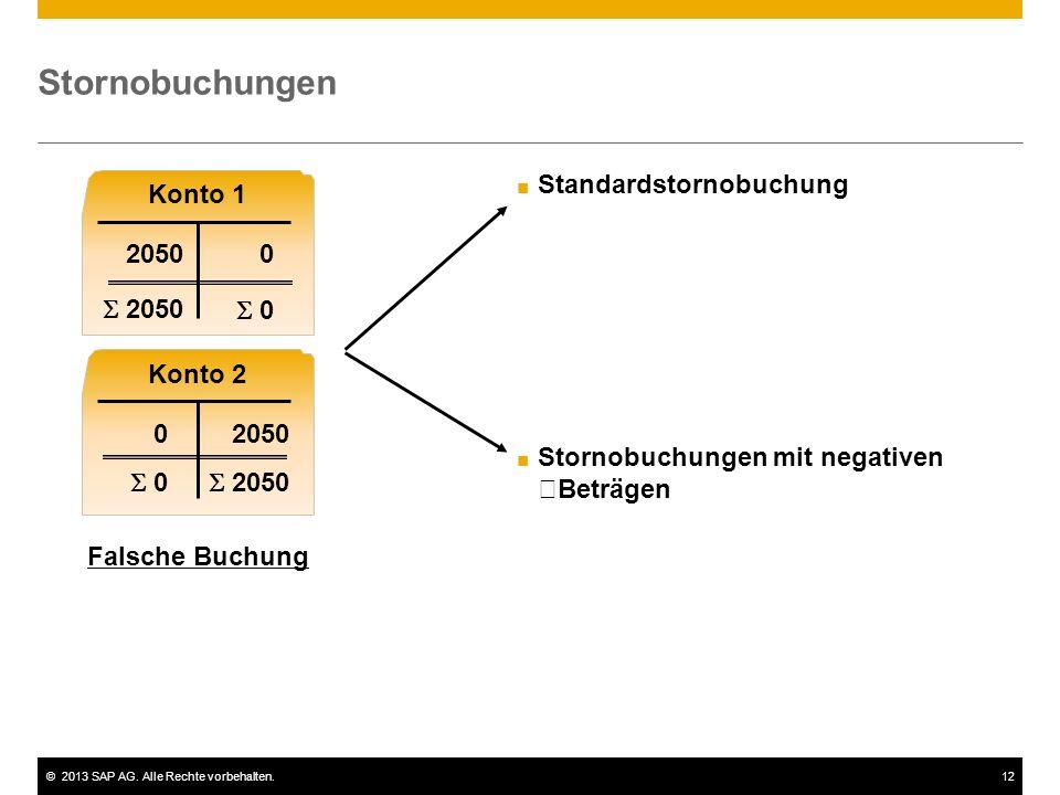 Stornobuchungen Standardstornobuchung Konto 1 2050  2050  0 Konto 2
