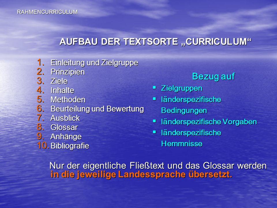 """AUFBAU DER TEXTSORTE """"CURRICULUM"""