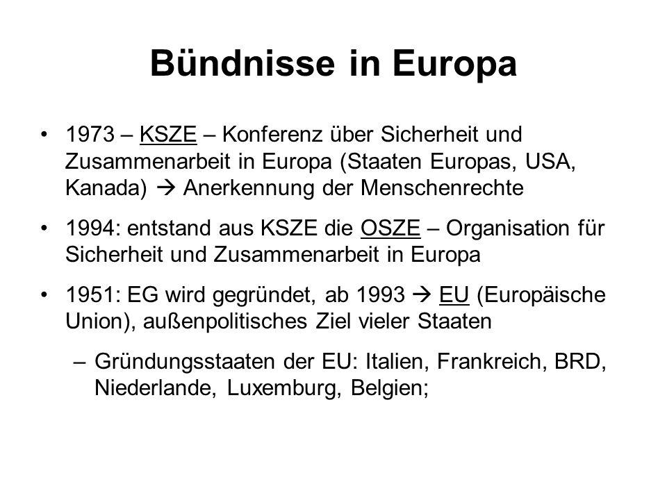 Bündnisse in Europa
