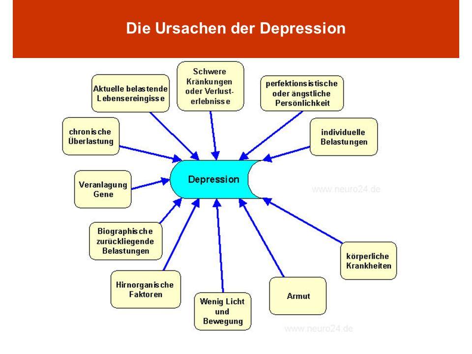 Die Ursachen der Depression