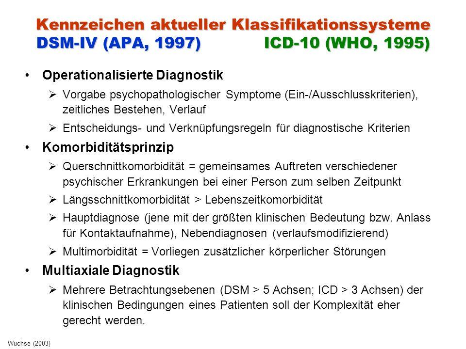 Kennzeichen aktueller Klassifikationssysteme DSM-IV (APA, 1997) ICD-10 (WHO, 1995)