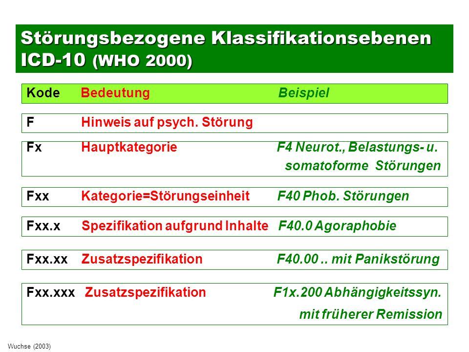 Störungsbezogene Klassifikationsebenen ICD-10 (WHO 2000)
