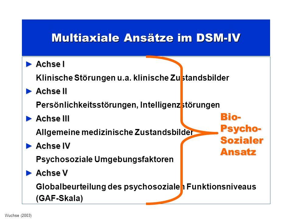 Multiaxiale Ansätze im DSM-IV