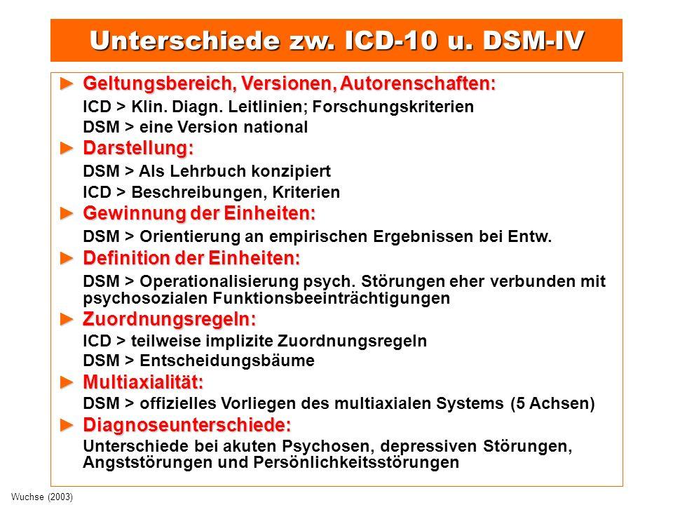 Unterschiede zw. ICD-10 u. DSM-IV