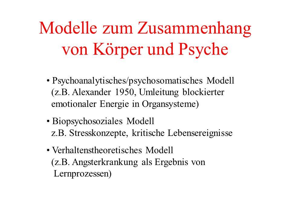 Modelle zum Zusammenhang von Körper und Psyche