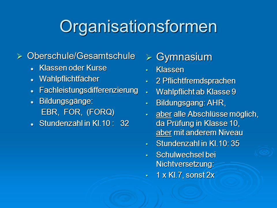 Organisationsformen Gymnasium Oberschule/Gesamtschule