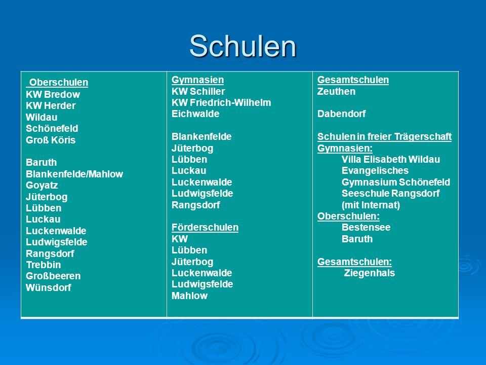 Schulen Oberschulen KW Bredow KW Herder Wildau Schönefeld Groß Köris
