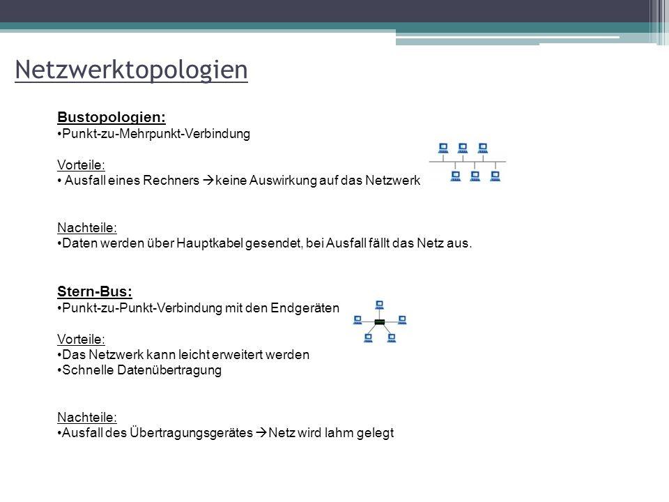 Netzwerktopologien Bustopologien: Stern-Bus:
