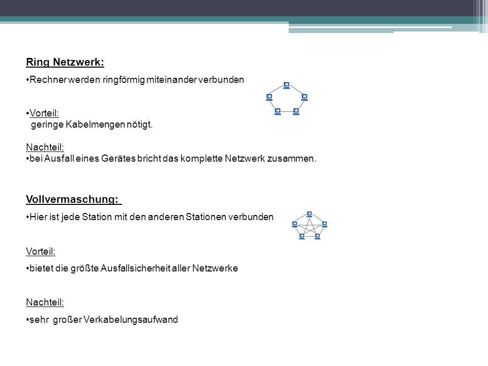 Ring Netzwerk: Vollvermaschung: