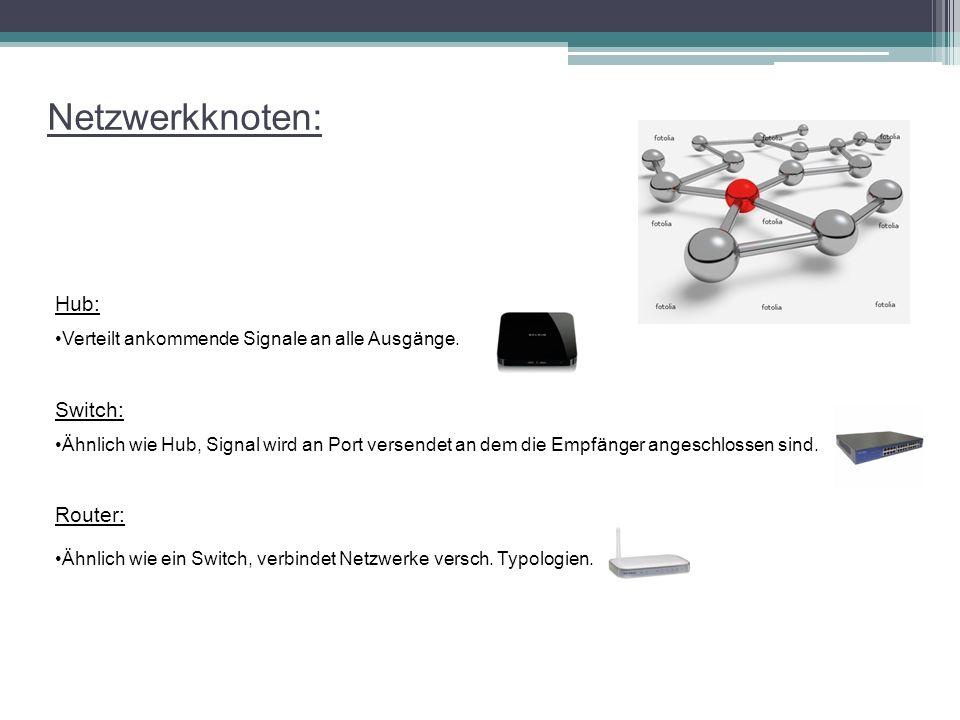 Netzwerkknoten: Hub: Switch: Router: