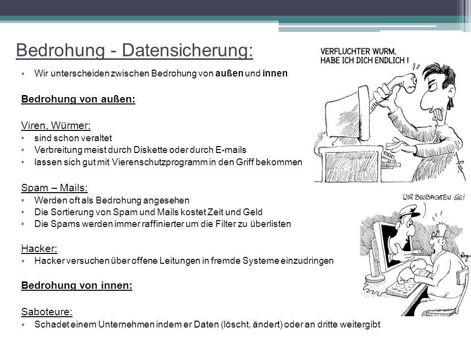 Bedrohung - Datensicherung: