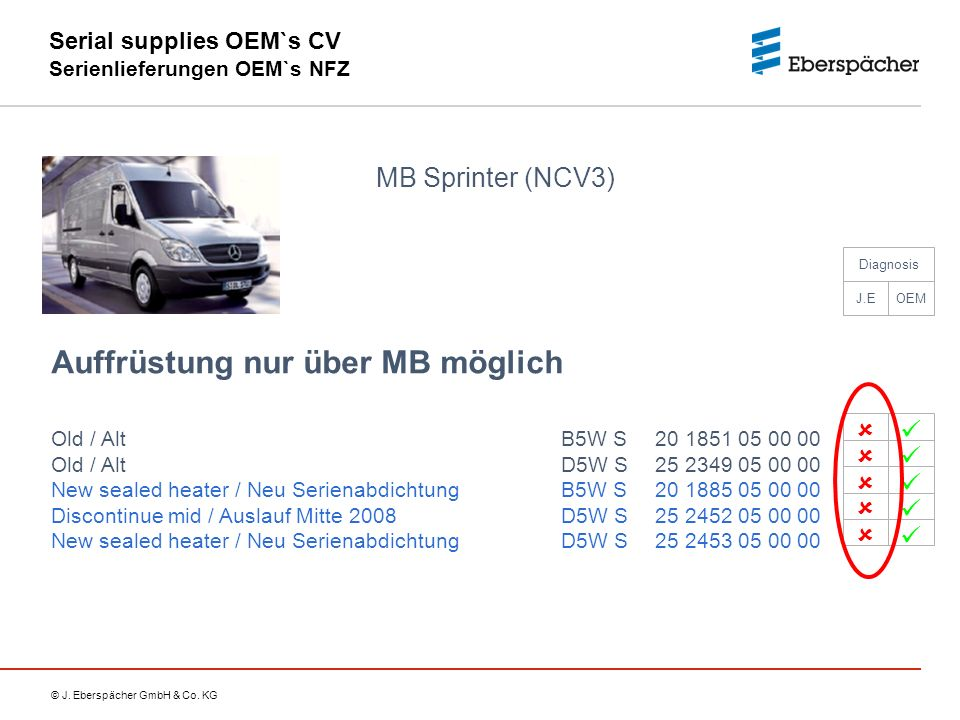 Serial supplies OEM`s CV Serienlieferungen OEM`s NFZ