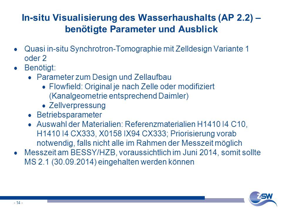 In-situ Visualisierung des Wasserhaushalts (AP 2