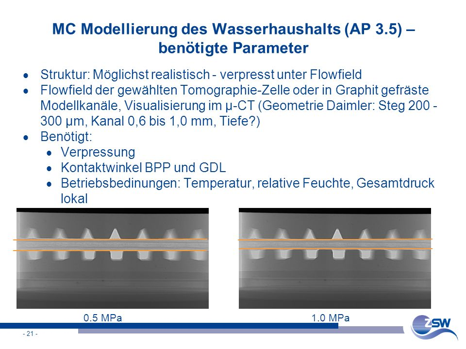 MC Modellierung des Wasserhaushalts (AP 3.5) –benötigte Parameter