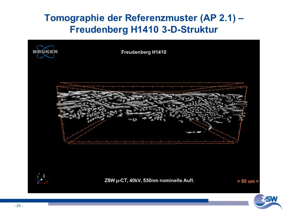 Tomographie der Referenzmuster (AP 2