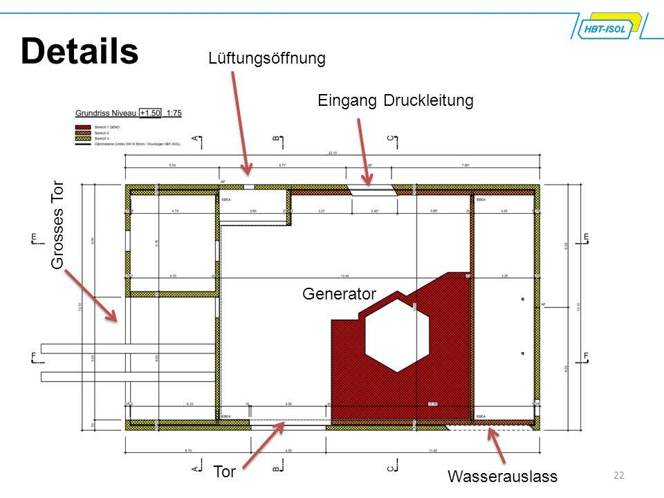 Details Lüftungsöffnung Eingang Druckleitung Grosses Tor Generator Tor