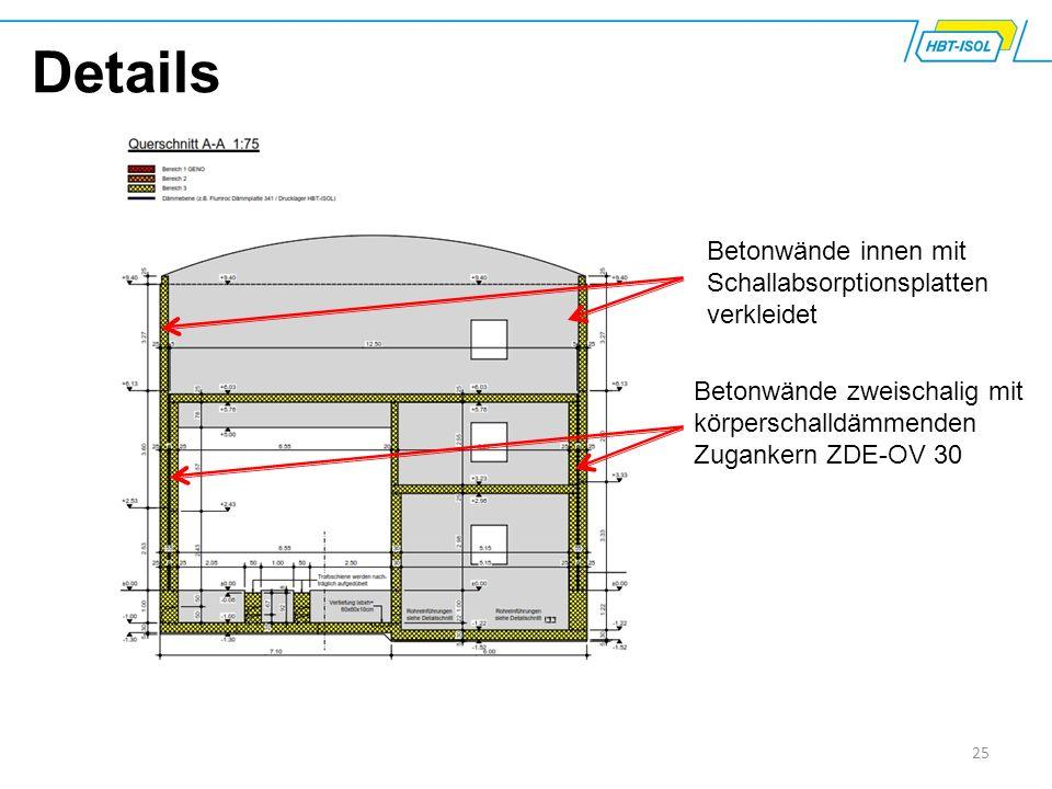 Details Betonwände innen mit Schallabsorptionsplatten verkleidet