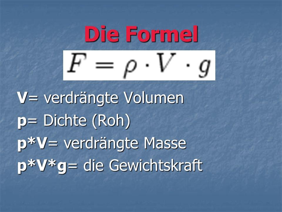 Die Formel V= verdrängte Volumen p= Dichte (Roh) p*V= verdrängte Masse