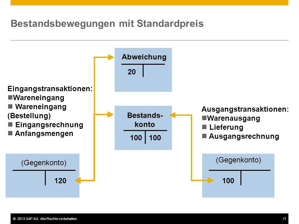 Bestandsbewegungen mit Standardpreis