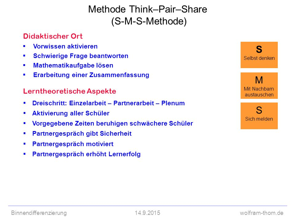 Methode Think–Pair–Share (S-M-S-Methode)