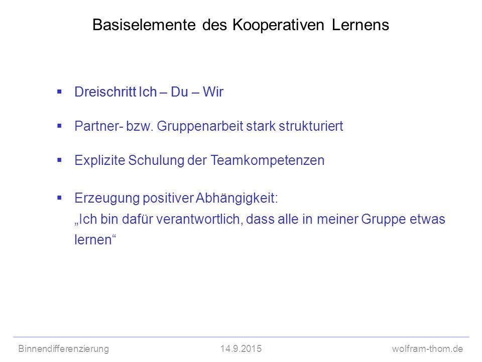 Basiselemente des Kooperativen Lernens