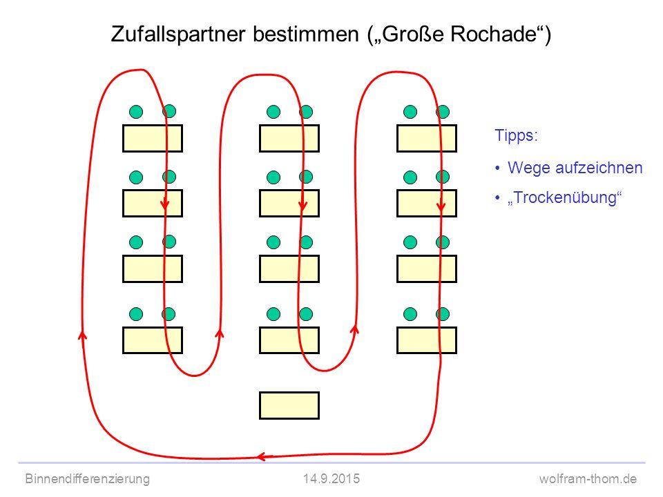 """Zufallspartner bestimmen (""""Große Rochade )"""