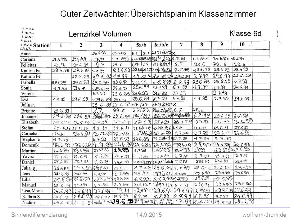 Guter Zeitwächter: Übersichtsplan im Klassenzimmer