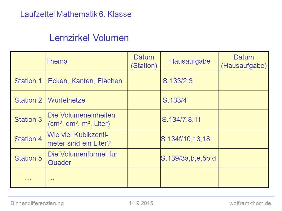 Lernzirkel Volumen Laufzettel Mathematik 6. Klasse Thema