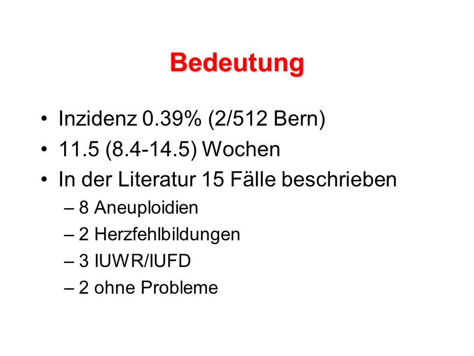 Bedeutung Inzidenz 0.39% (2/512 Bern) 11.5 (8.4-14.5) Wochen