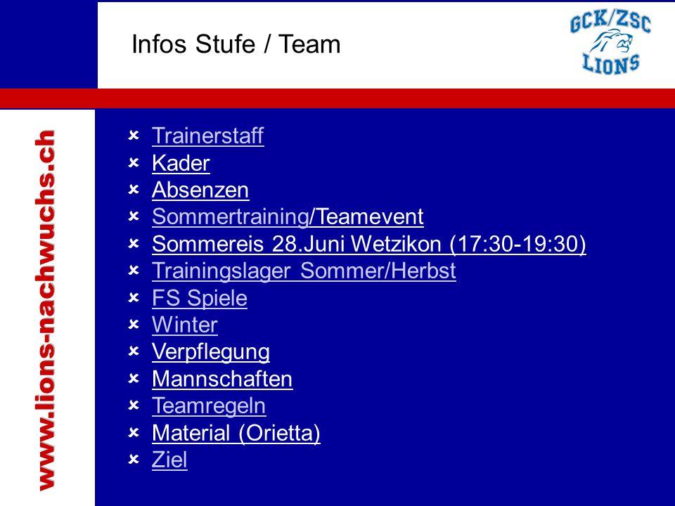 Traktanden Infos Stufe / Team www.lions-nachwuchs.ch Trainerstaff