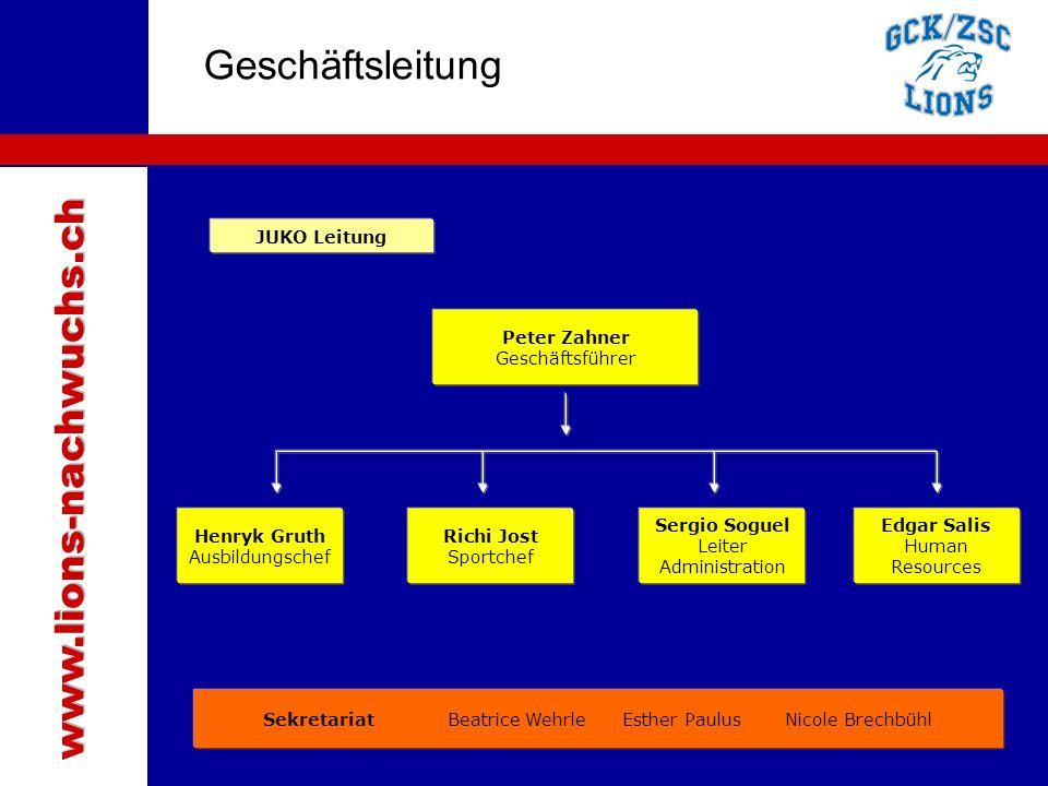 Traktanden Geschäftsleitung www.lions-nachwuchs.ch JUKO Leitung