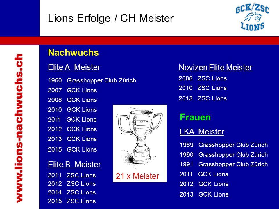 Traktanden Lions Erfolge / CH Meister www.lions-nachwuchs.ch Nachwuchs
