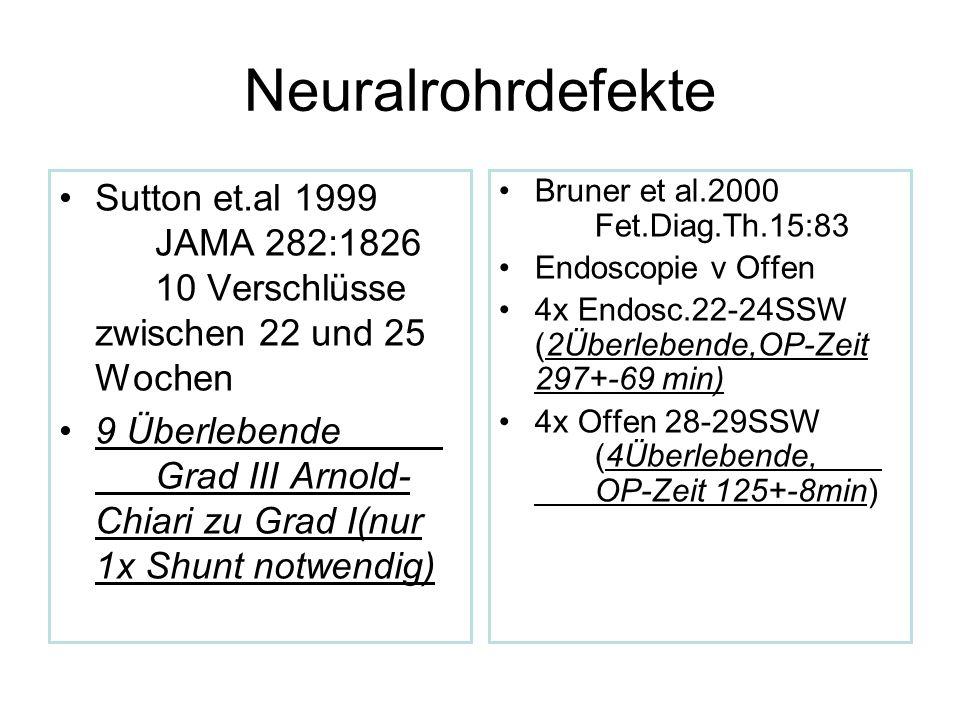 Neuralrohrdefekte Sutton et.al 1999 JAMA 282:1826 10 Verschlüsse zwischen 22 und 25 Wochen.